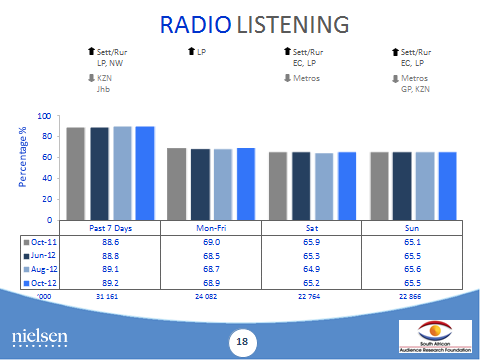 gains to l2 listeners listening while Recent research (1998–2003) on a variety of instructional techniques to help l2 listeners process linguistic input is then reviewed, noting insights that can inform listening instruction, particularly techniques that can teach students how to listen two approaches to listening instruction are presented: an approach to raise metacognitive awareness about listening.